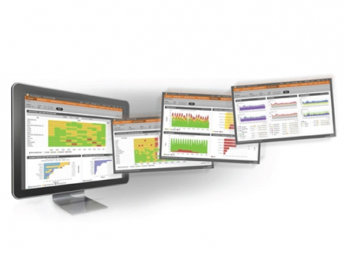 TruView™ Network Application Management – Application and Network Performance Monitoring and Management | NETSCOUT